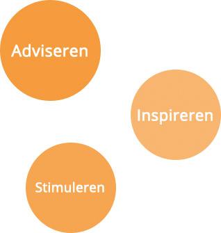 Adviseren, inspireren en stimuleren is waar Nicole Schrijvers goed in is!